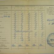 1967-06. Аттестат за 4 класс