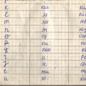 Английский алфавит, продолжение