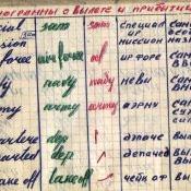 Словарь. Радиограммы о вылете и прибытии, лист 1