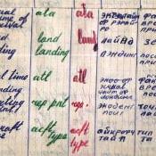 Словарь. Радиограммы о вылете и прибытии, лист 6