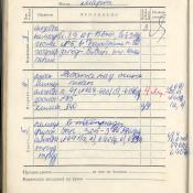 1974-1975. 7 класс. Март
