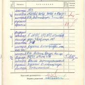 1975-1976. 8 класс. Апрель