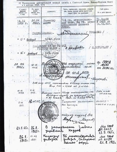 Токмачев Алексей Семенович. Послужной список.