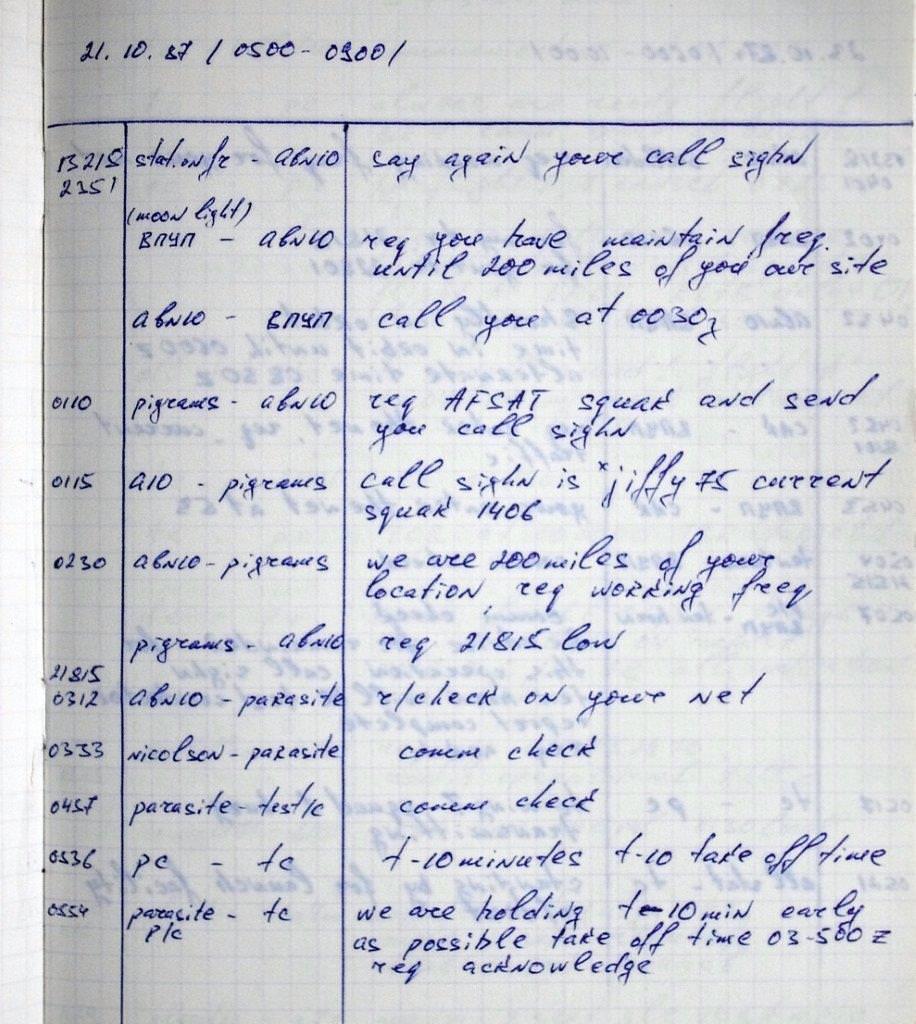 Тексты ОСНАЗа (1987-1988)