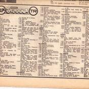 1988. Телепрограмма из газеты «Juventud Rebelde»