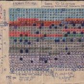1971-1973. Армейский календарь
