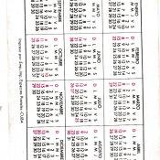 Календарик на 1981 год. Второй съезд коммунистической партии Кубы в 1980 году. Оборот.