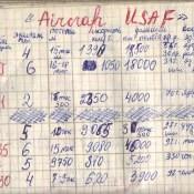 Самолеты США -1