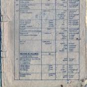 Обложка, конец тетради, предпоследний лист
