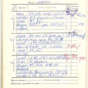 1973-1974. 6 класс. Март