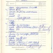 1973-1974. 6 класс. Май