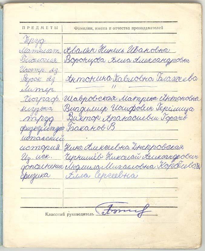 005. 1973-1974. 6 класс. Предметы и преподаватели