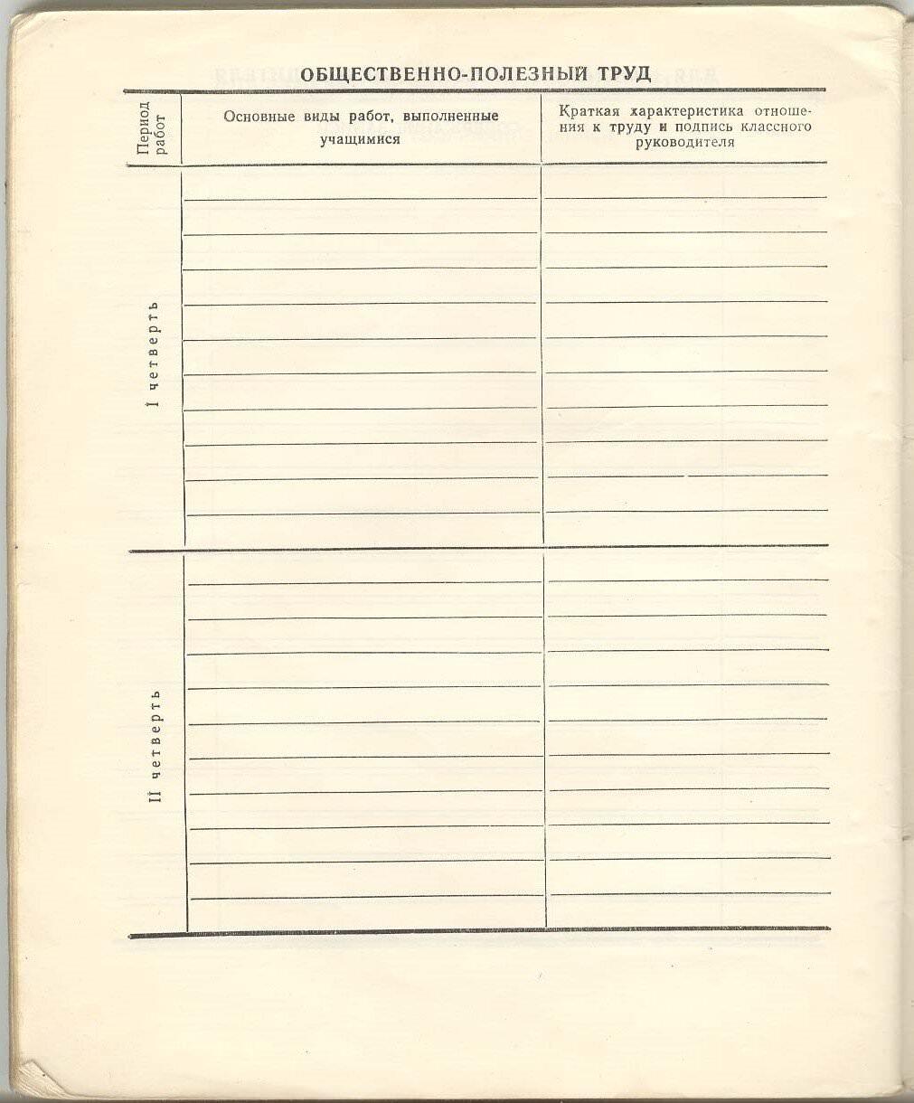 067. 1974-1975. 7 класс. Общественно-полезный труд