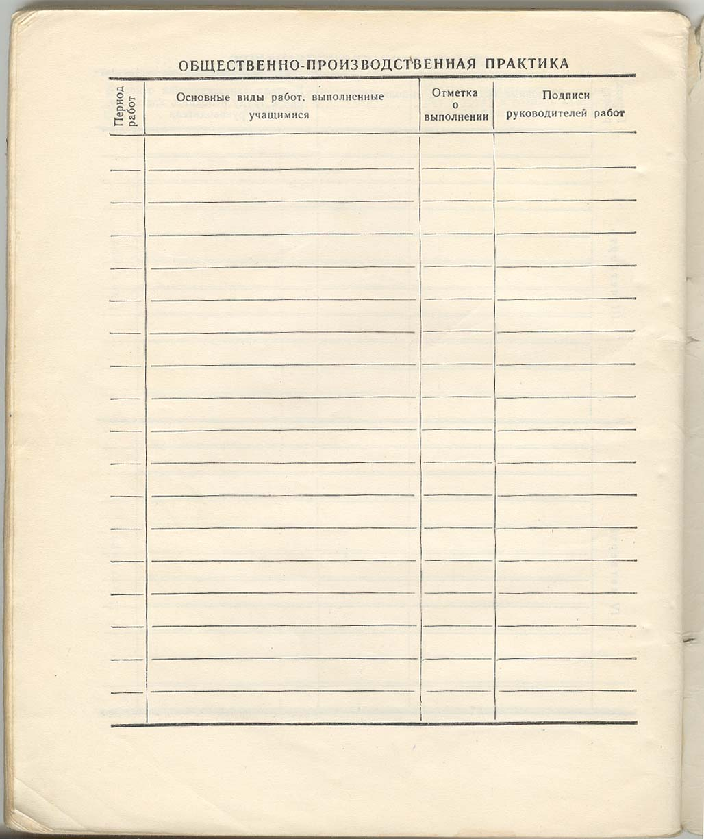 1974-1975. 7 класс. Общественно-полезная практика