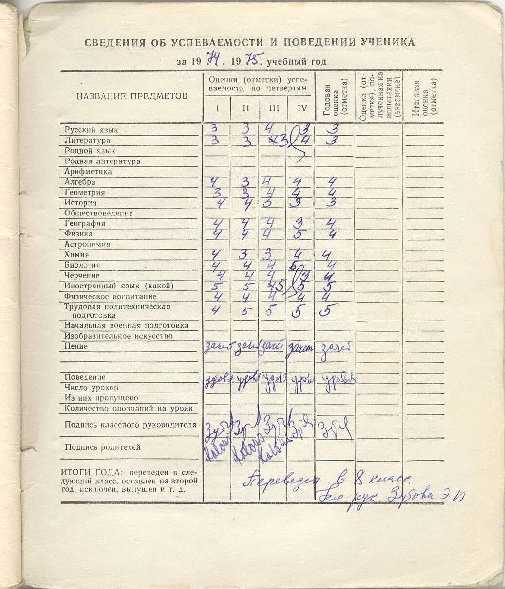 069. 1974-1975. 7 класс. Сведения об успеваемости