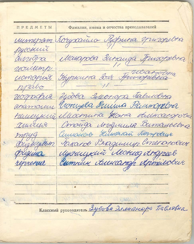 1975-1976. 8 класс. Предметы и преподаватели