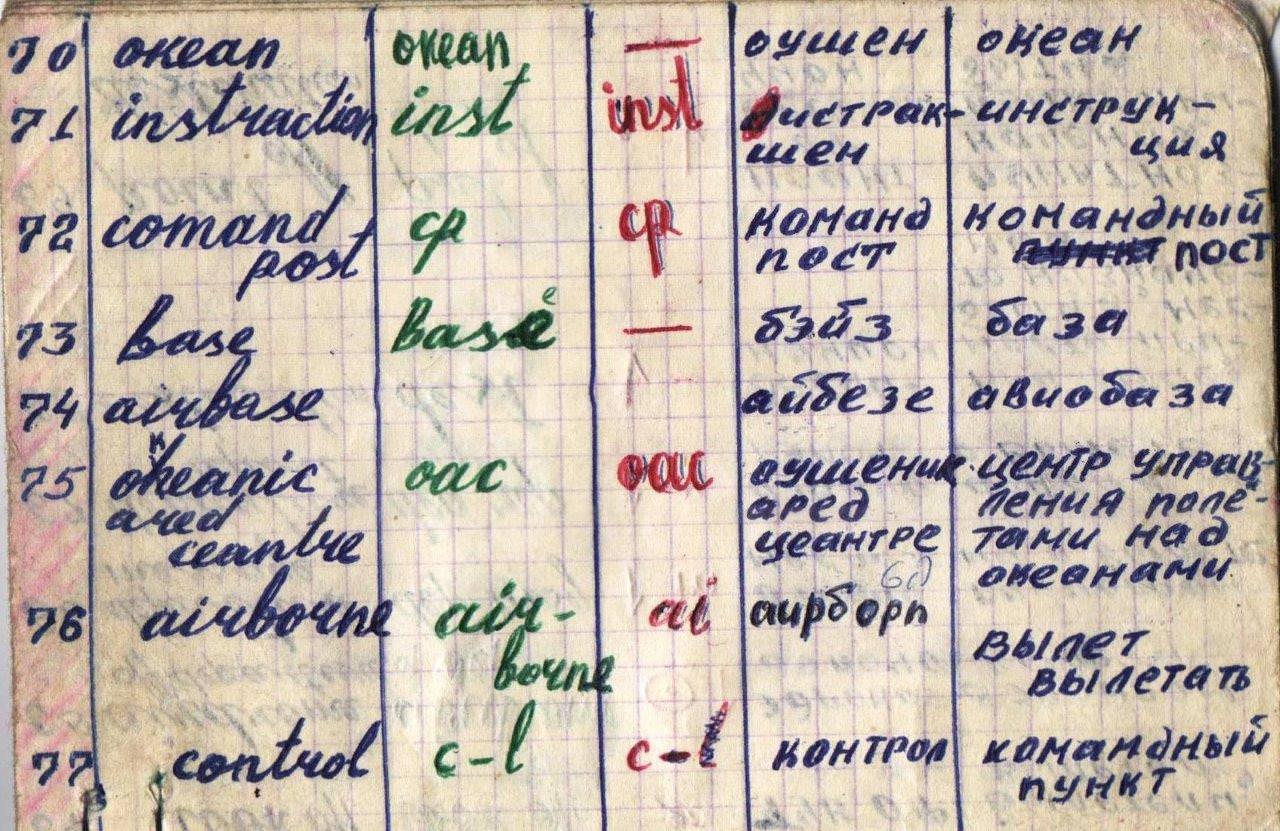 18. Словарь. Радиограммы о вылете и прибытии, лист 3