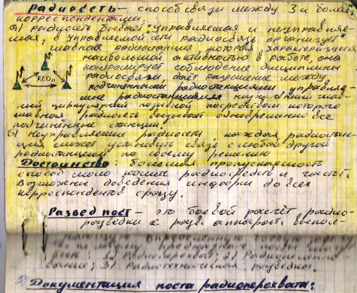 71. Основы спецслужбы, лист 6