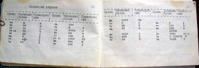 Русско-испанский разговорник, страницы 12-13