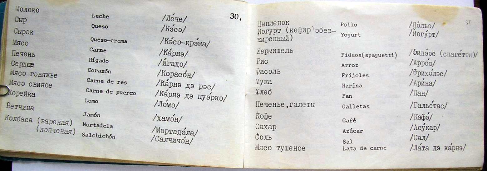 Русско-испанский разговорник, страницы 30-31