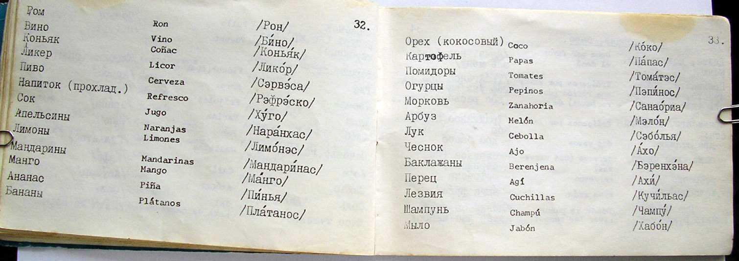 Русско-испанский разговорник, страницы 32-33