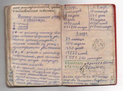 1978-1980. Из кубинских ПДД, и сколько служить до ДМБ