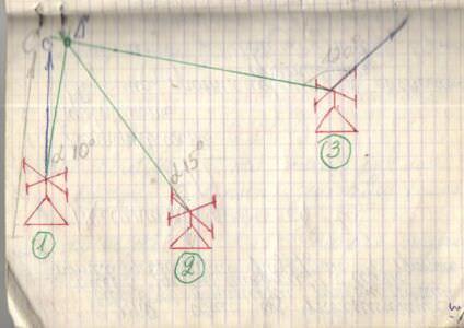 070. Методы добывания разведывательных сведений - 5