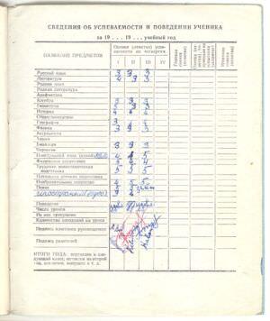 1973-1974. 6 класс. Сведения об успеваемости.