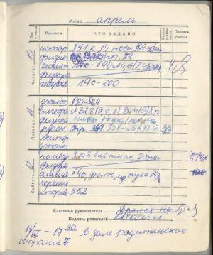 059. 1974-1975. 7 класс. Апрель