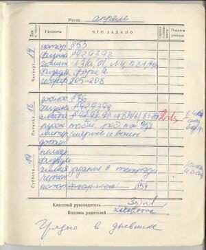 060. 1974-1975. 7 класс. Апрель