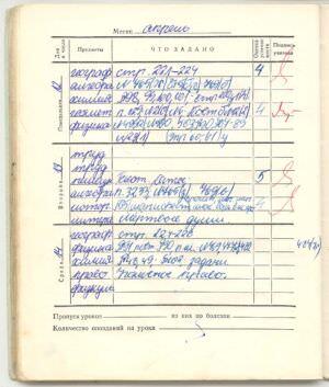 114. 1975-1976. 8 класс. Апрель