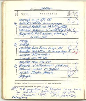 118. 1975-1976. 8 класс. Апрель