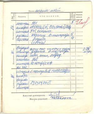 119. 1975-1976. 8 класс. Апрель-май