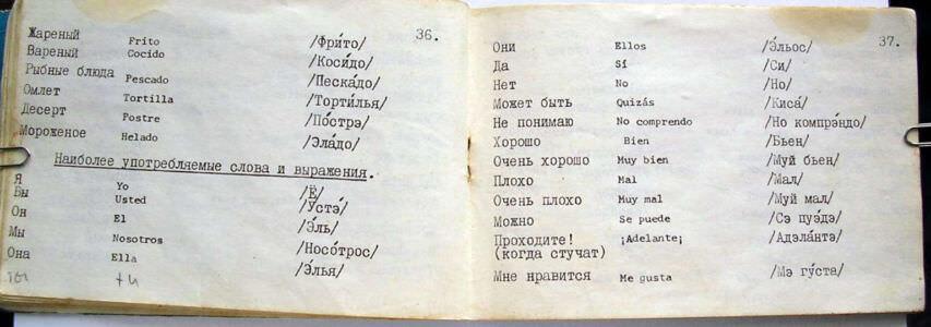 Русско-испанский разговорник, страницы 36-37